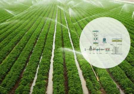 灌溉系统价格