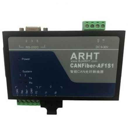 CAN总线光纤中继器AF1S1设备